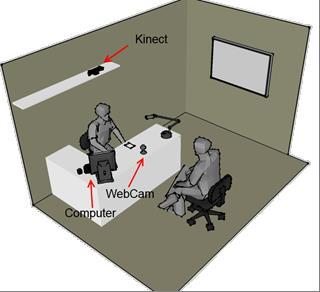 Figura 1: Scenario tipico di applicazione